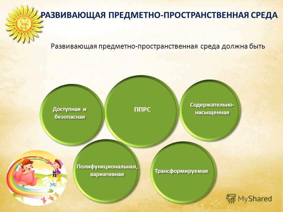 Содержательно- насыщенная Трансформируемая Полифункциональная, вариативная Доступная и безопасная РАЗВИВАЮЩАЯ ПРЕДМЕТНО-ПРОСТРАНСТВЕННАЯ СРЕДА ППРС Развивающая предметно-пространственная среда должна быть