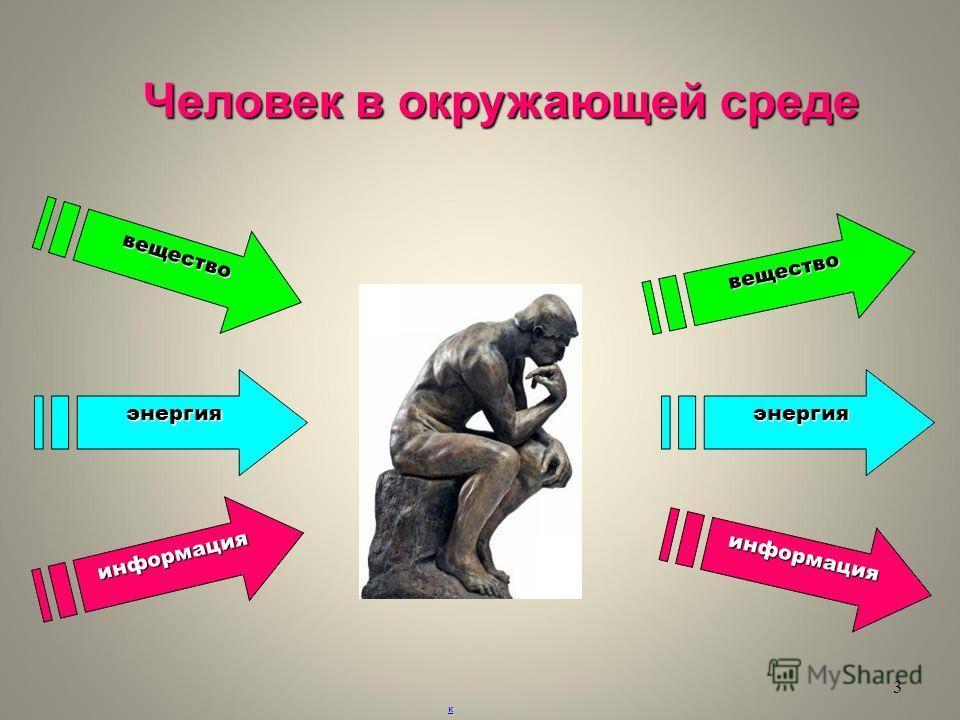3 > Человек в окружающей среде вещество вещество энергияэнергия информация информация
