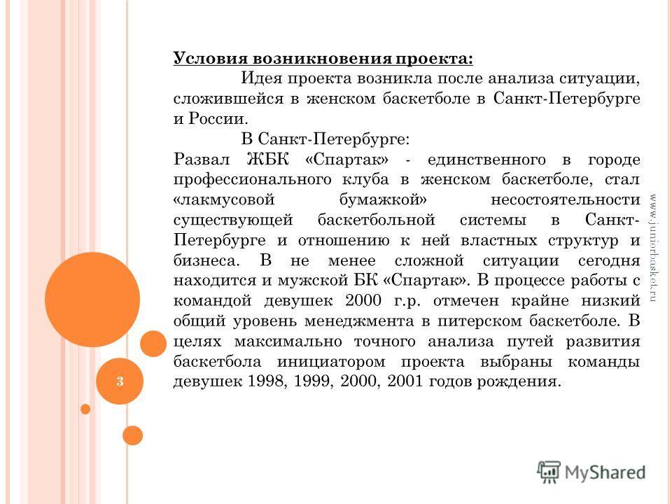 3 www.juniorbasket.ru