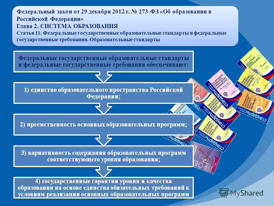 Федеральный закон от 29 декабря 2012 г. 273-ФЗ «Об образовании в Российской Федерации» Глава 2. СИСТЕМА ОБРАЗОВАНИЯ Статья 11. Федеральные государственные образовательные стандарты и федеральные государственные требования. Образовательные стандарты Ф