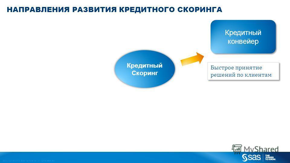 Copyright © 2013, SAS Institute Inc. All rights reserved. НАПРАВЛЕНИЯ РАЗВИТИЯ КРЕДИТНОГО СКОРИНГА Кредитный Скоринг Кредитный конвейер Быстрое принятие решений по клиентам