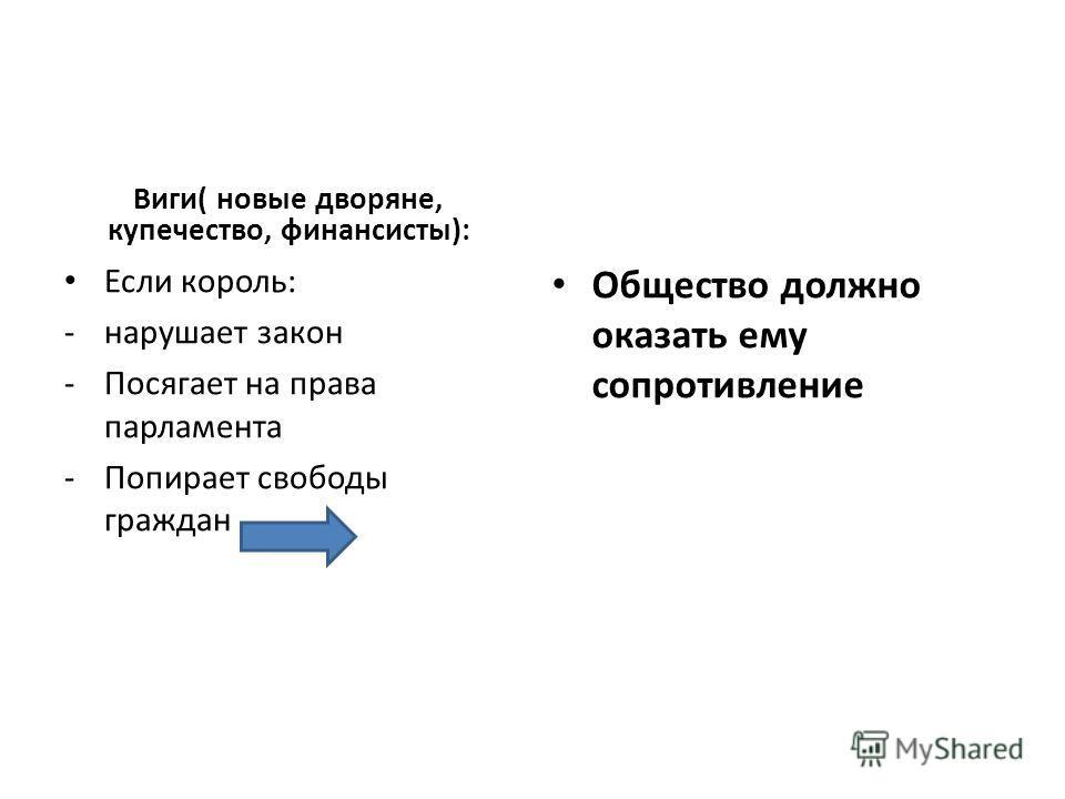 Виги( новые дворяне, купечество, финансисты): Если король: -нарушает закон -Посягает на права парламента -Попирает свободы граждан Общество должно оказать ему сопротивление