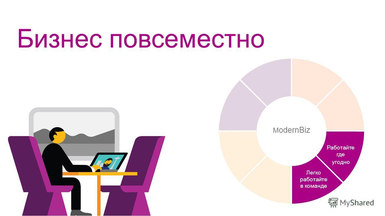 M odernBiz #modernbiz Бизнес повсеместно Работайте где угодно Легко работайте в команде