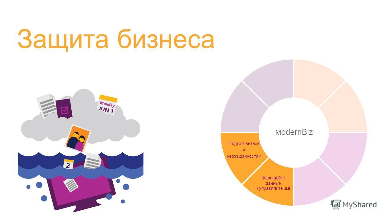 M odernBiz #modernbiz Защита бизнеса Подготовьтесь к неожиданностям Защищайте данные и управляйте ими