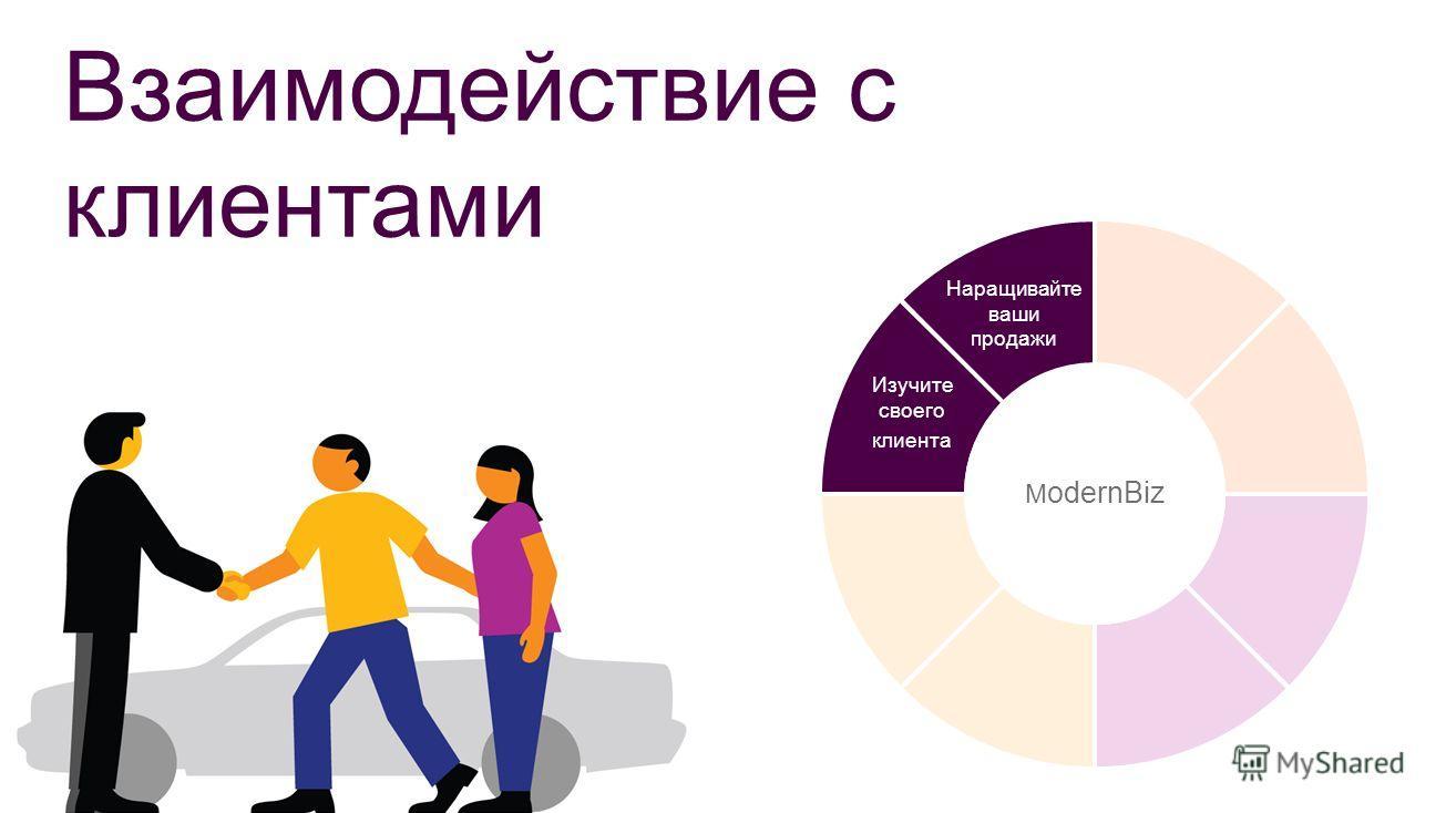 M odernBiz Взаимодействие с клиентами Изучите своего клиента Наращивайте ваши продажи