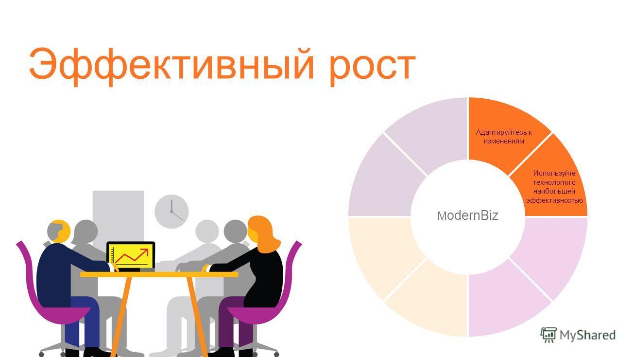 #modernbiz Используйте технологии с наибольшей эффективностью Адаптируйтесь к изменениям Эффективный рост
