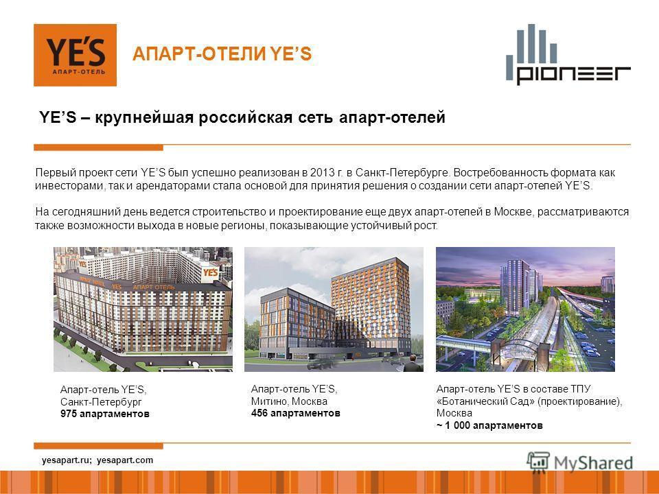 yesapart.ru Первый проект сети YES был успешно реализован в 2013 г. в Санкт-Петербурге. Востребованность формата как инвесторами, так и арендаторами стала основой для принятия решения о создании сети апарт-отелей YES. На сегодняшний день ведется стро