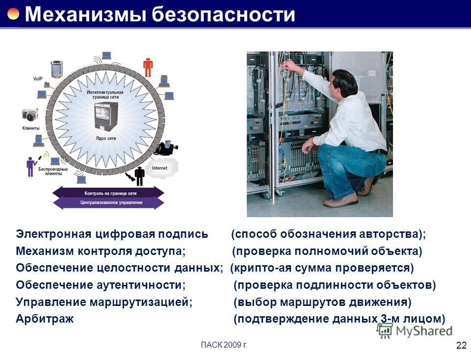 Механизмы безопасности Электронная цифровая подпись (способ обозначения авторства); Механизм контроля доступа; (проверка полномочий объекта) Обеспечение целостности данных; (крипто-ая сумма проверяется) Обеспечение аутентичности; (проверка подлинност