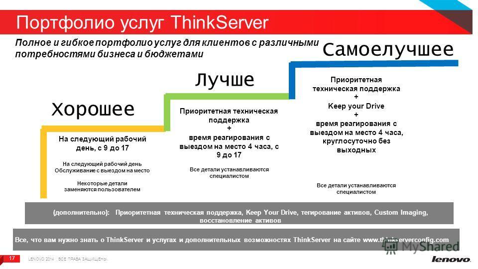17 LENOVO 2014. ВСЕ ПРАВА ЗАЩИЩЕНЫ. Все, что вам нужно знать о ThinkServer и услугах и дополнительных возможностях ThinkServer на сайте www.thinkserverconfig.com Портфолио услуг ThinkServer (дополнительно): Приоритетная техническая поддержка, Keep Yo