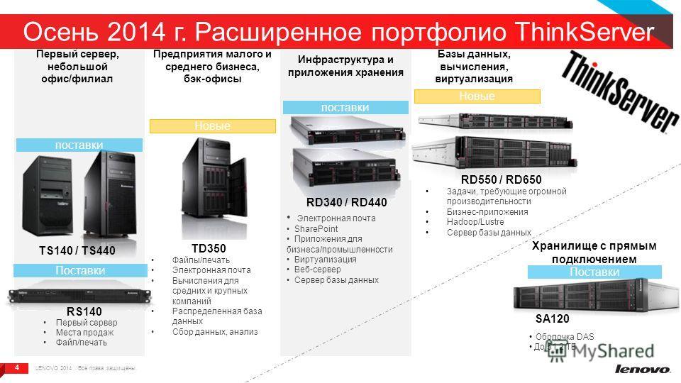4 4 Осень 2014 г. Расширенное портфолио ThinkServer RD340 / RD440 TS140 / TS440 SA120 Новые поставки Поставки Новые Первый сервер, небольшой офис/филиал Предприятия малого и среднего бизнеса, бэк-офисы Инфраструктура и приложения хранения Базы данных