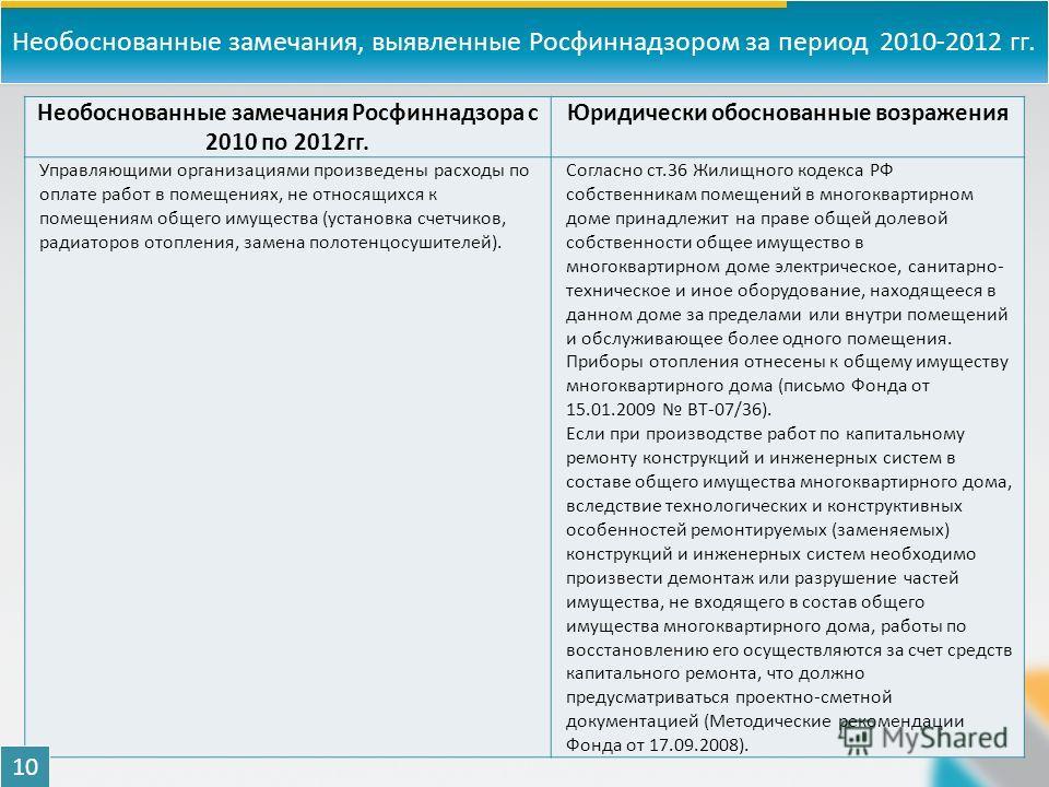 Необоснованные замечания, выявленные Росфиннадзором за период 2010-2012 гг. Необоснованные замечания Росфиннадзора с 2010 по 2012 гг. Юридически обоснованные возражения Управляющими организациями произведены расходы по оплате работ в помещениях, не о