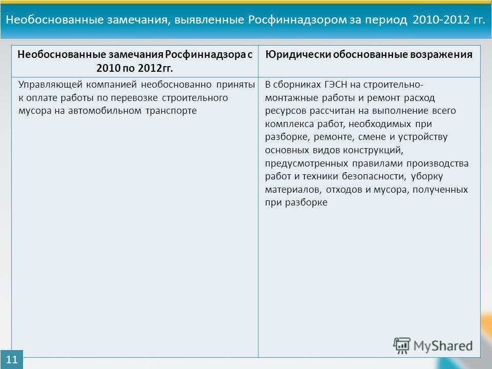 Необоснованные замечания, выявленные Росфиннадзором за период 2010-2012 гг. Необоснованные замечания Росфиннадзора с 2010 по 2012 гг. Юридически обоснованные возражения Управляющей компанией необоснованно приняты к оплате работы по перевозке строител