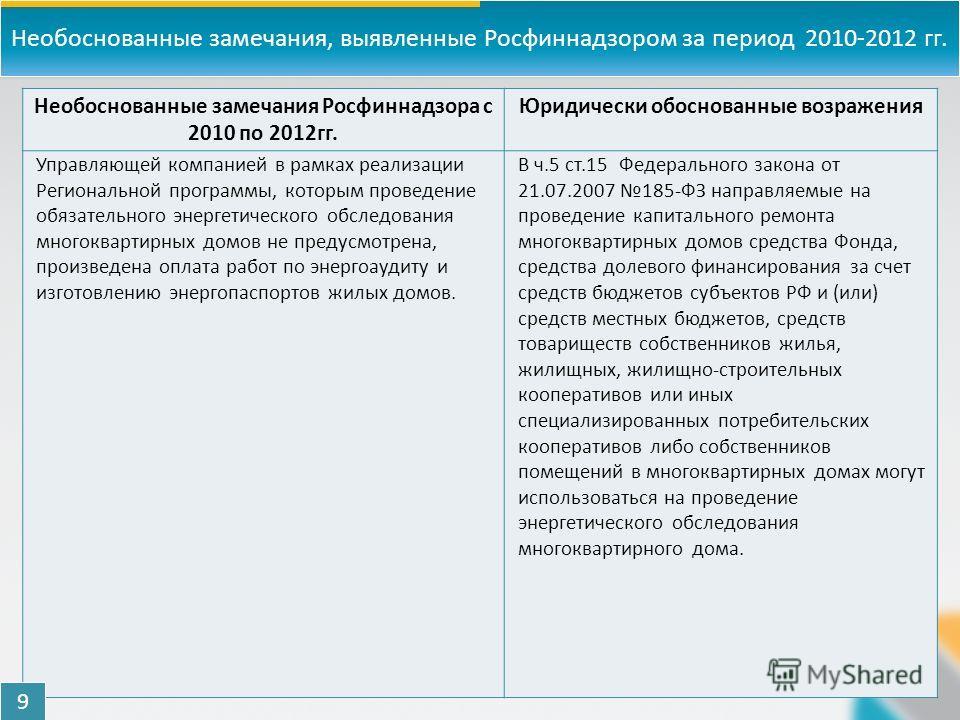 Необоснованные замечания, выявленные Росфиннадзором за период 2010-2012 гг. Необоснованные замечания Росфиннадзора с 2010 по 2012 гг. Юридически обоснованные возражения Управляющей компанией в рамках реализации Региональной программы, которым проведе