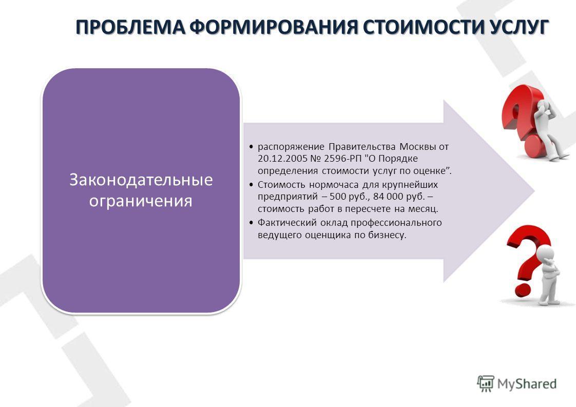 ПРОБЛЕМА ФОРМИРОВАНИЯ СТОИМОСТИ УСЛУГ распоряжение Правительства Москвы от 20.12.2005 2596-РП