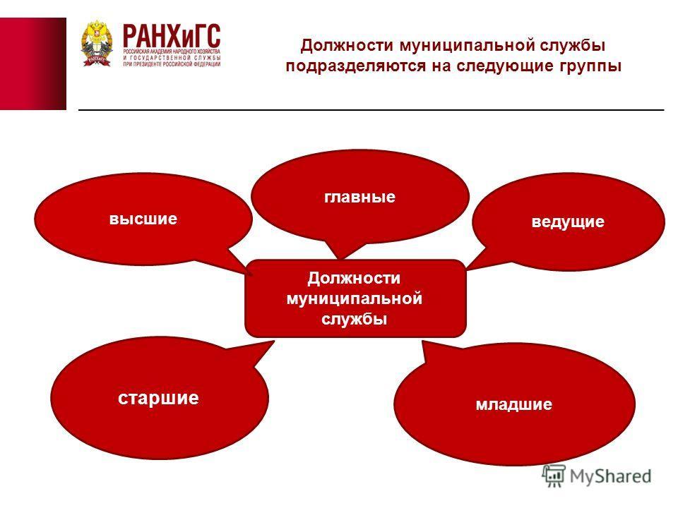 Должности муниципальной службы подразделяются на следующие группы Должности муниципальной службы младшие старшие высшие ведущие главные