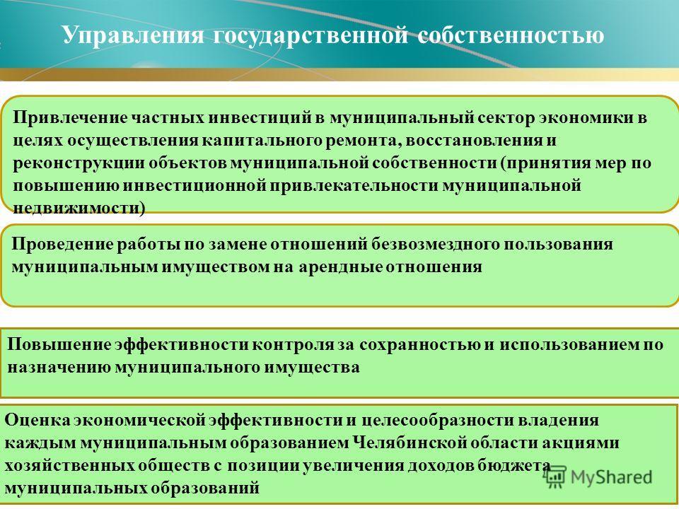 Управления государственной собственностью Привлечение частных инвестиций в муниципальный сектор экономики в целях осуществления капитального ремонта, восстановления и реконструкции объектов муниципальной собственности (принятия мер по повышению инвес