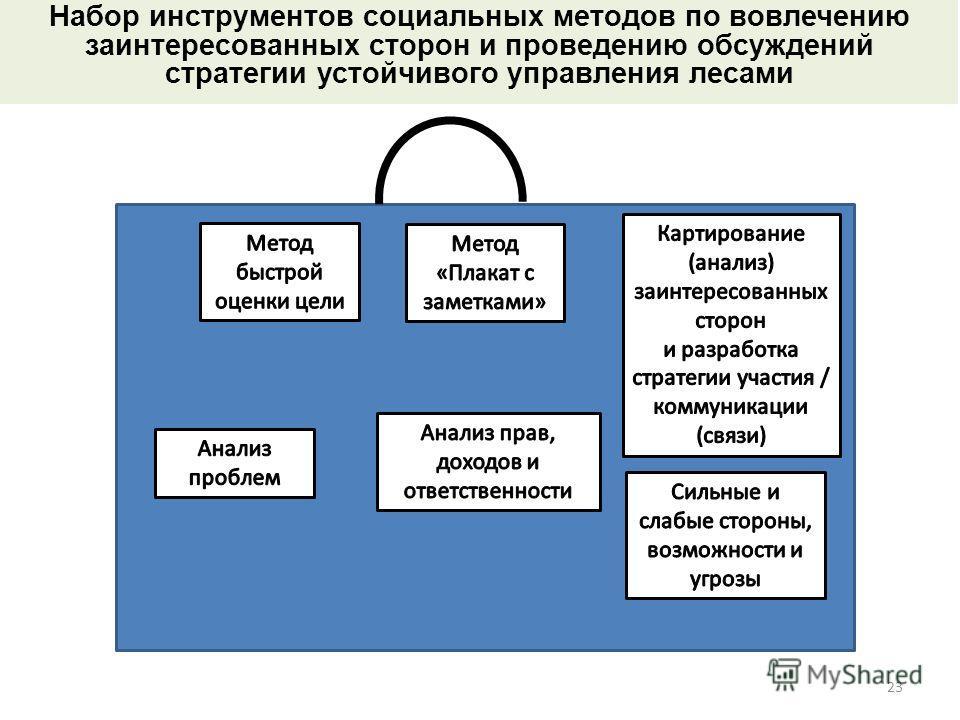 Набор инструментов социальных методов по вовлечению заинтересованных сторон и проведению обсуждений стратегии устойчивого управления лесами 23