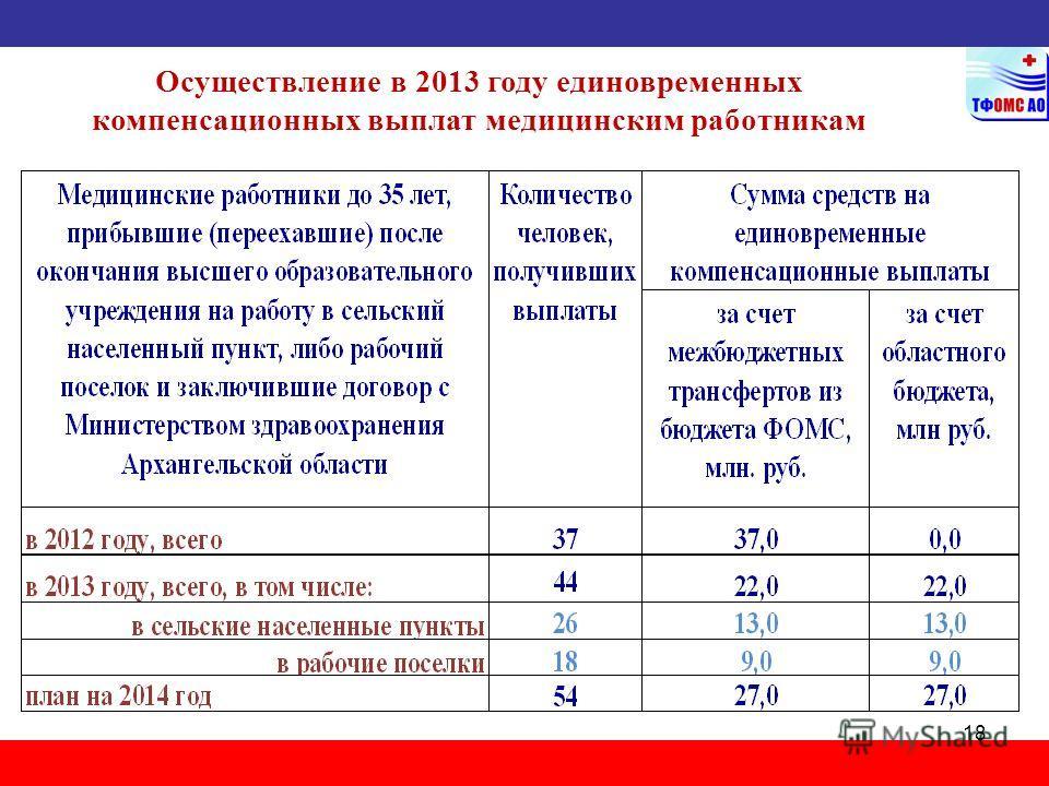 18 Осуществление в 2013 году единовременных компенсационных выплат медицинским работникам