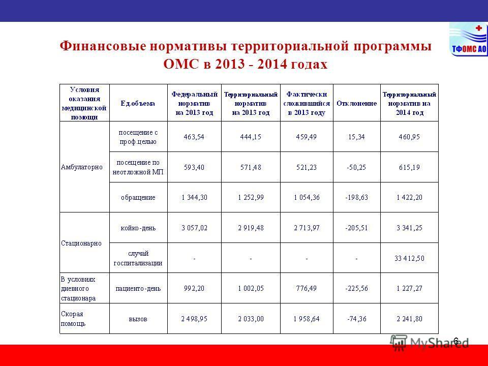 Финансовые нормативы территориальной программы ОМС в 2013 - 2014 годах 6