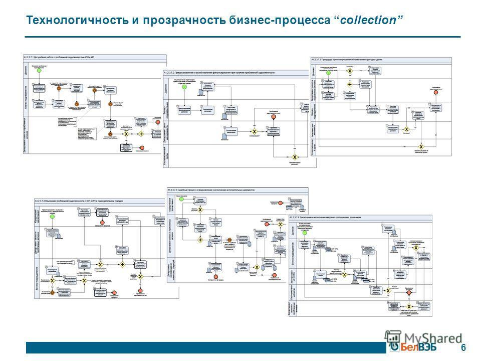 Технологичность и прозрачность бизнес-процесса collection 6