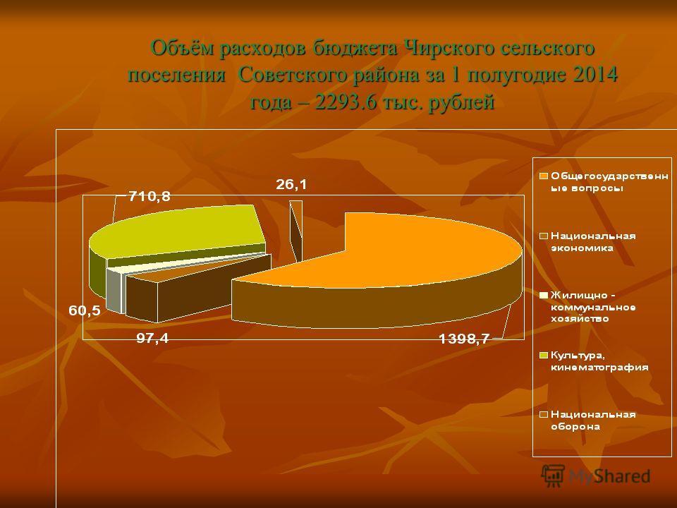Объём расходов бюджета Чирского сельского поселения Советского района за 1 полугодие 2014 года – 2293.6 тыс. рублей