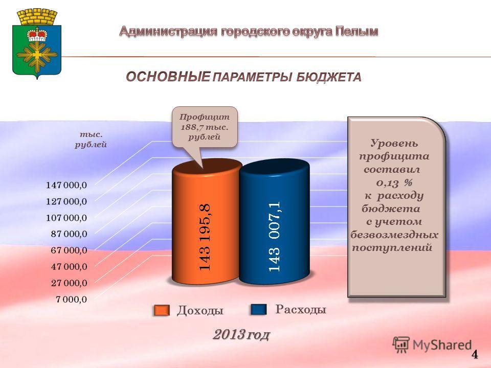 4 Расходы Доходы тыс. рублей 143 195,8 2013 год 143 007,1 Уровень профицита составил % 0,13 % к расходу бюджета с учетом безвозмездных поступлений Профицит 188,7 тыс. рублей