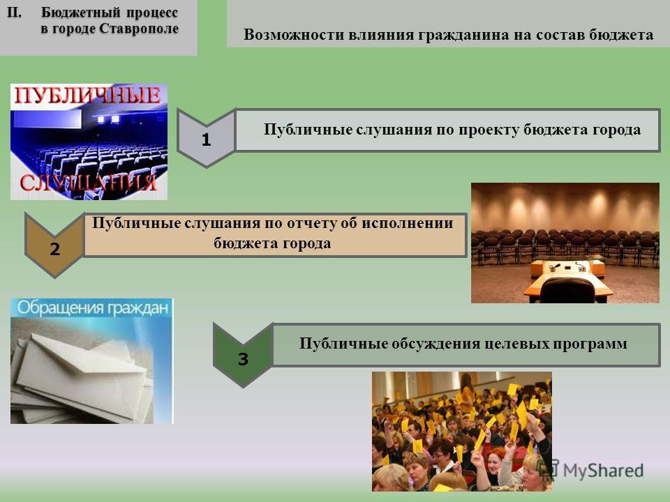 Возможности влияния гражданина на состав бюджета II. Бюджетный процесс в городе Ставрополе Публичные слушания по проекту бюджета города 1 2 Публичные слушания по отчету об исполнении бюджета города Публичные обсуждения целевых программ 3