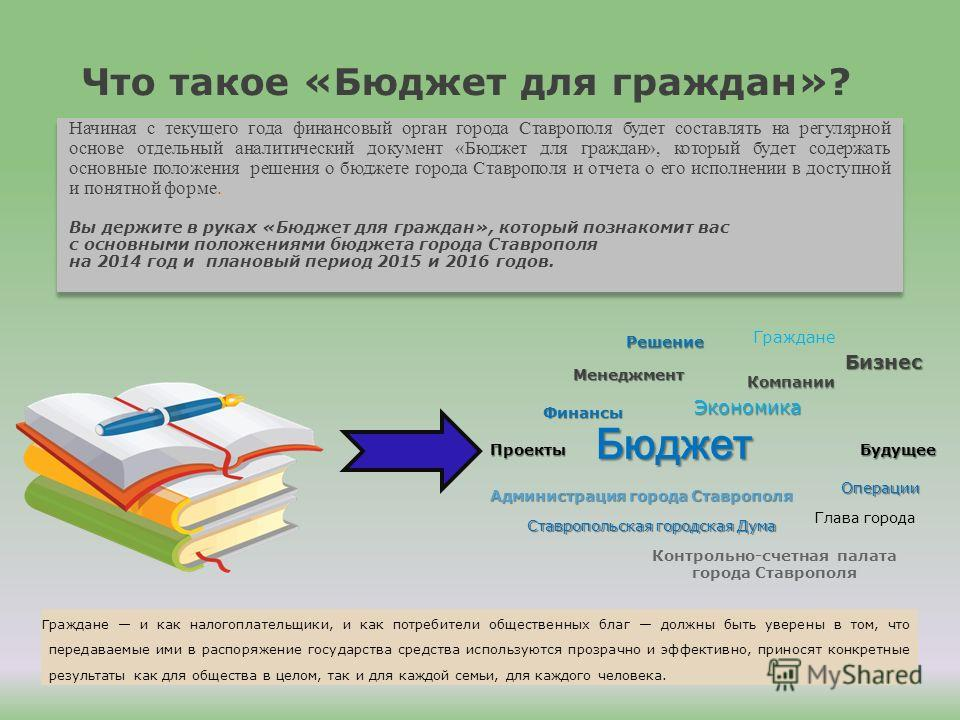 Что такое «Бюджет для граждан»? Начиная с текущего года финансовый орган города Ставрополя будет составлять на регулярной основе отдельный аналитический документ «Бюджет для граждан», который будет содержать основные положения решения о бюджете город