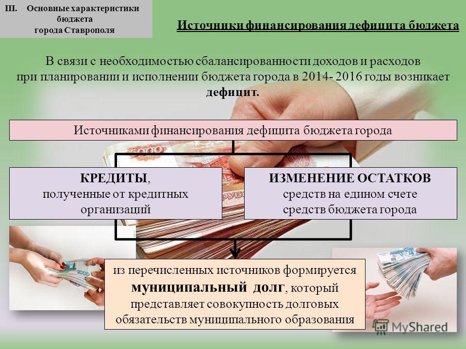 III. Основные характеристики бюджета города Ставрополя Источники финансирования дефицита бюджета В связи с необходимостью сбалансированности доходов и расходов при планировании и исполнении бюджета города в 2014- 2016 годы возникает дефицит. Источник