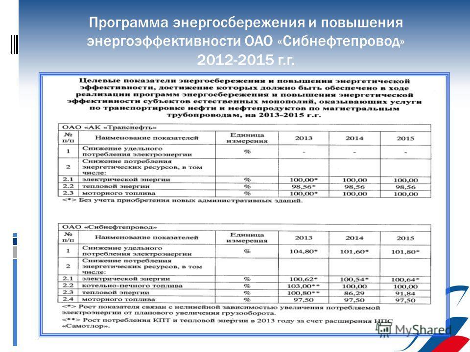 Программа энергосбережения и повышения энергоэффективности ОАО «Сибнефтепровод» 2012-2015 г.г.