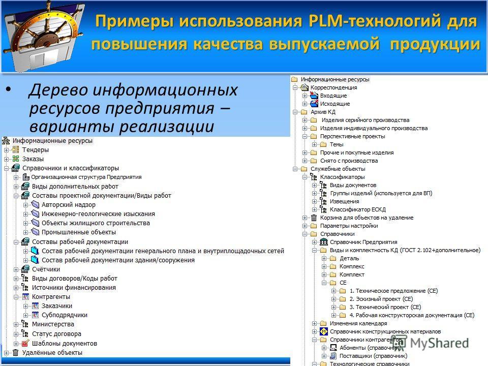 Дерево информационных ресурсов предприятия – варианты реализации 4 Примеры использования PLM-технологий для повышения качества выпускаемой продукции
