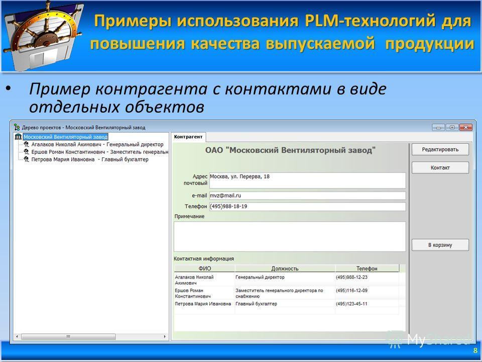 Пример контрагента с контактами в виде отдельных объектов 8 Примеры использования PLM-технологий для повышения качества выпускаемой продукции