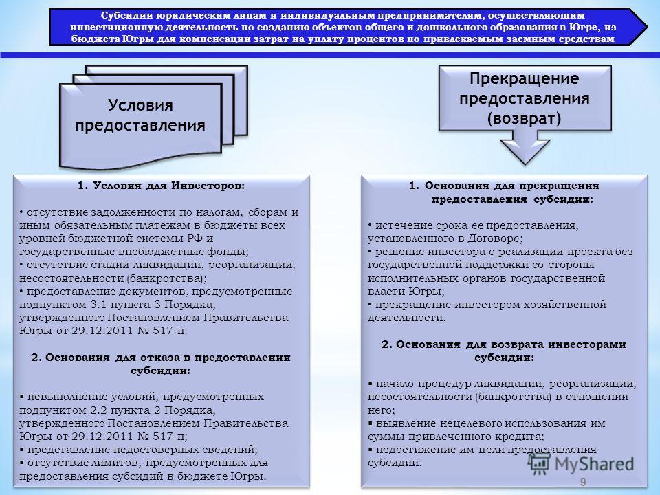 Субсидии юридическим лицам и индивидуальным предпринимателям, осуществляющим инвестиционную деятельность по созданию объектов общего и дошкольного образования в Югре, из бюджета Югры для компенсации затрат на уплату процентов по привлекаемым заемным