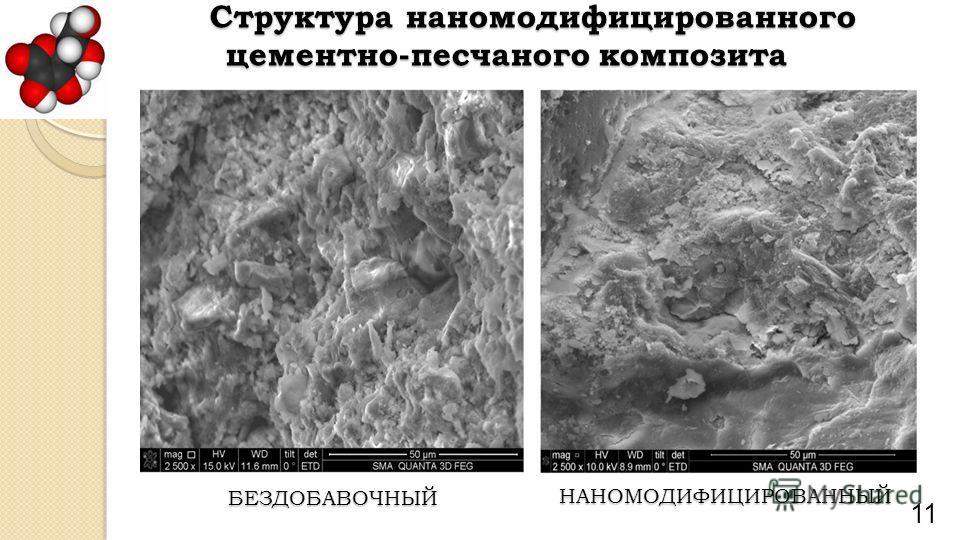 Б 11 Структура наномодифицированного цементно-песчаного композита Структура наномодифицированного цементно-песчаного композита БЕЗДОБАВОЧНЫЙ НАНОМОДИФИЦИРОВАННЫЙ