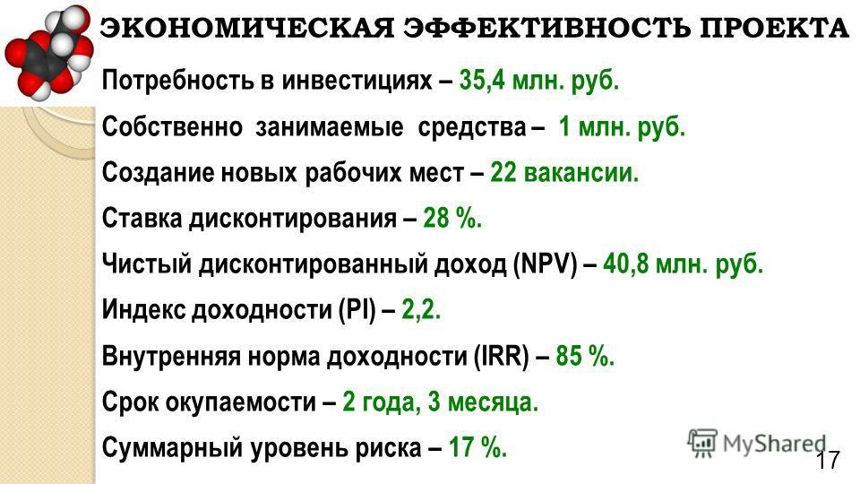 ЭКОНОМИЧЕСКАЯ ЭФФЕКТИВНОСТЬ ПРОЕКТА 17 Потребность в инвестициях – 35,4 млн. руб. Собственно занимаемые средства – 1 млн. руб. Создание новых рабочих мест – 22 вакансии. Ставка дисконтирования – 28 %. Чистый дисконтированный доход (NPV) – 40,8 млн. р