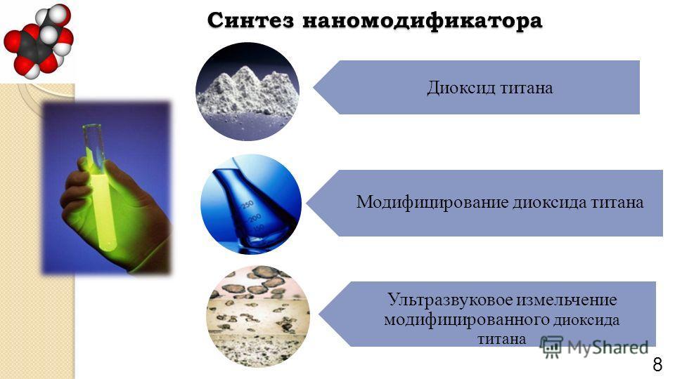Синтез наномодификатора Синтез наномодификатора 8 Диоксид титана Модифицирование диоксида титана Ультразвуковое измельчение модифицированного диоксида титана