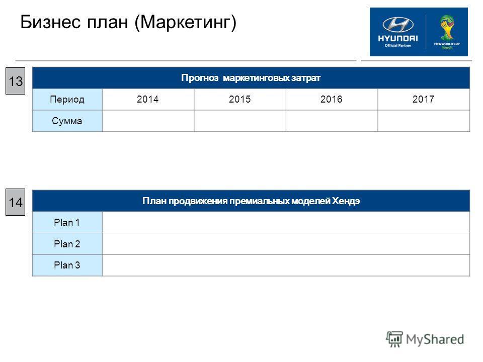 Бизнес план (Маркетинг) Прогноз маркетинговых затрат Период 2014201520162017 Сумма 13 14 План продвижения премиальных моделей Хендэ Plan 1 Plan 2 Plan 3