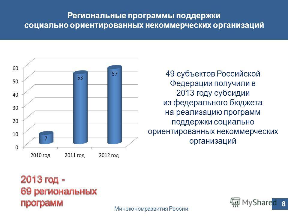 Региональные программы поддержки социально ориентированных некоммерческих организаций 49 субъектов Российской Федерации получили в 2013 году субсидии из федерального бюджета на реализацию программ поддержки социально ориентированных некоммерческих ор