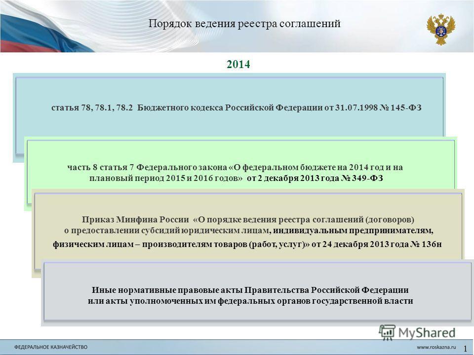 2014 Порядок ведения реестра соглашений статья 78, 78.1, 78.2 Бюджетного кодекса Российской Федерации от 31.07.1998 145-ФЗ часть 8 статья 7 Федерального закона «О федеральном бюджете на 2014 год и на плановый период 2015 и 2016 годов» от 2 декабря 20