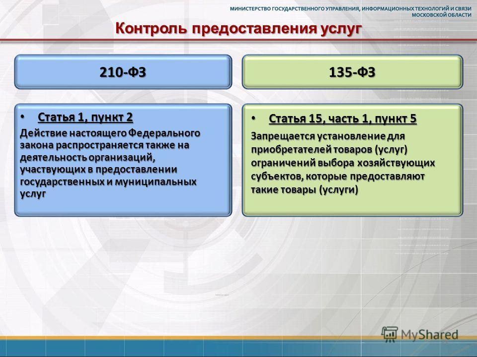 Контроль предоставления услуг 18 210-ФЗ135-ФЗ Статья 1, пункт 2 Статья 1, пункт 2 Действие настоящего Федерального закона распространяется также на деятельность организаций, участвующих в предоставлении государственных и муниципальных услуг Статья 15