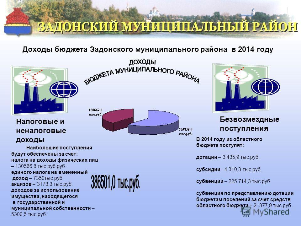 Доходы бюджета Задонского муниципального района в 2014 году Налоговые и неналоговые доходы В 2014 году из областного бюджета поступят: дотации – 3 435,9 тыс.руб. субсидии - 4 310,3 тыс.руб. субвенции – 225 714,3 тыс.руб. субвенция по представлению до