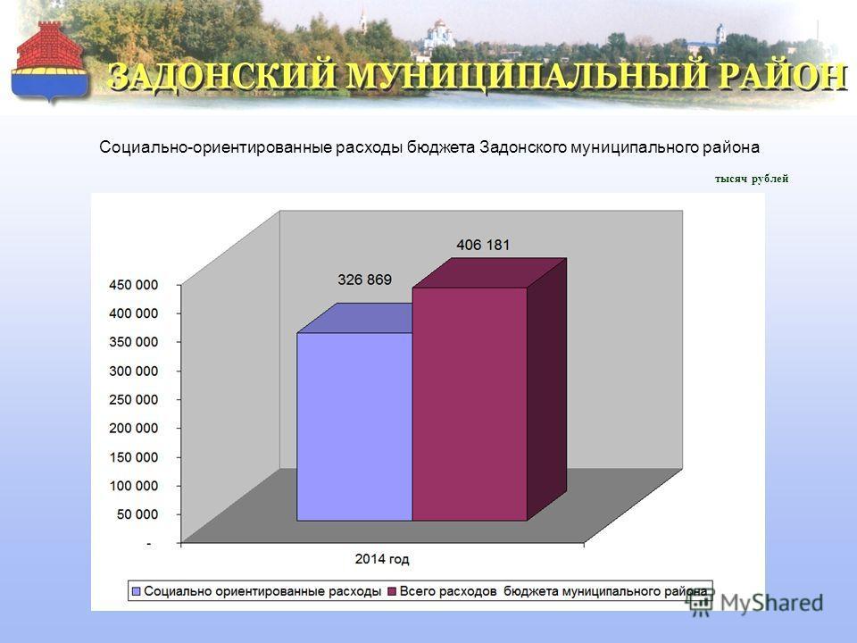 Социально-ориентированные расходы бюджета Задонского муниципального района тысяч рублей