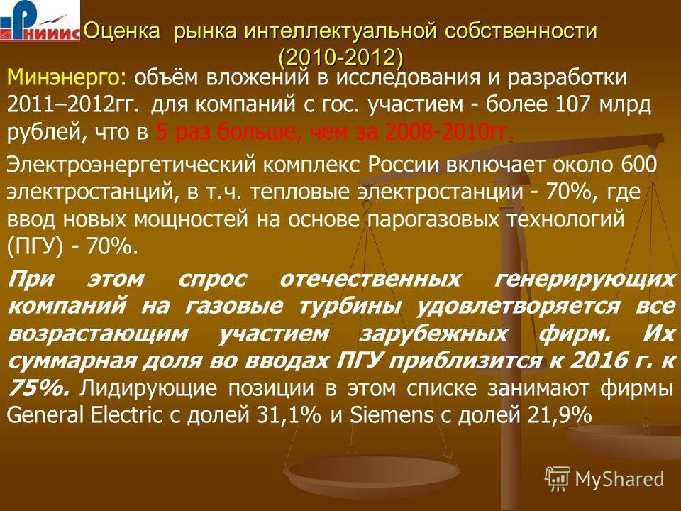 Оценка рынка интеллектуальной собственности (2010-2012) Оценка рынка интеллектуальной собственности (2010-2012) Минэнерго: объём вложений в исследования и разработки 2011–2012 гг. для компаний с гос. участием - более 107 млрд рублей, что в 5 раз боль