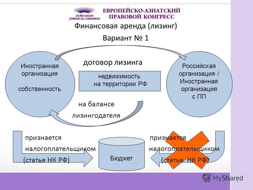 Иностранная организация собственность Слайд 7 Российская организация / Иностранная организация с ПП недвижимость на территории РФ Бюджет Финансовая аренда (лизинг) Вариант 1 договор лизинга на балансе лизингодателя признается признается налогоплатель