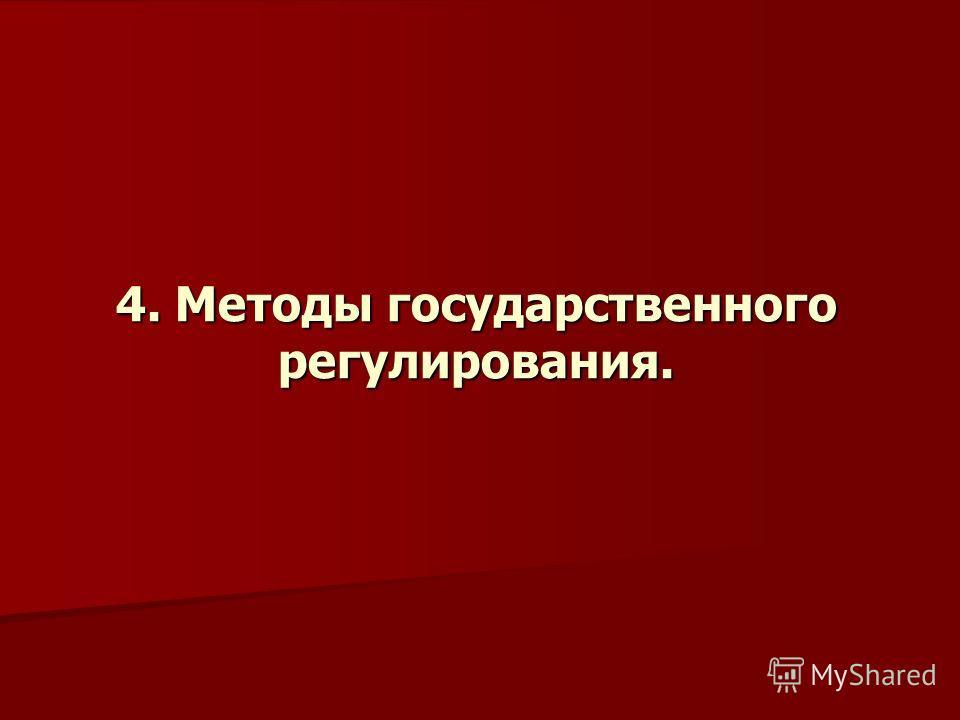 4. Методы государственного регулирования.