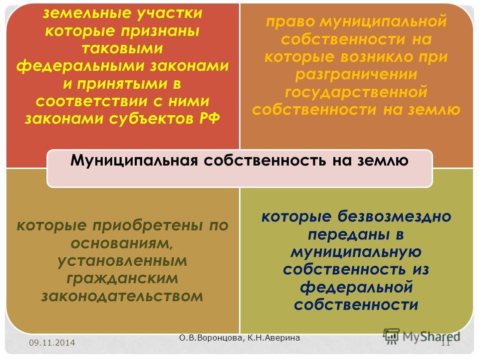 земельные участки которые признаны таковыми федеральными законами и принятыми в соответствии с ними законами субъектов РФ право муниципальной собственности на которые возникло при разграничении государственной собственности на землю которые приобрете