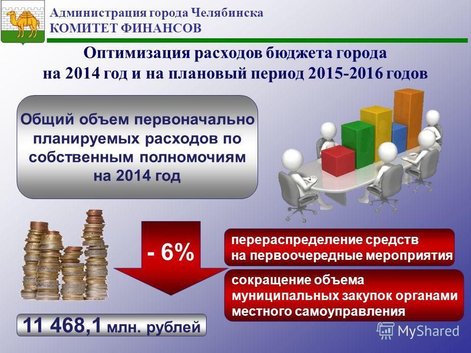 Администрация города Челябинска КОМИТЕТ ФИНАНСОВ Оптимизация расходов бюджета города на 2014 год и на плановый период 2015-2016 годов Общий объем первоначально планируемых расходов по собственным полномочиям на 2014 год - 6% 11 468,1 млн. рублей пере