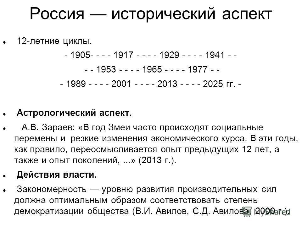 Россия исторический аспект 12-летние циклы. - 1905- - - - 1917 - - - - 1929 - - - - 1941 - - - - 1953 - - - - 1965 - - - - 1977 - - - 1989 - - - - 2001 - - - - 2013 - - - - 2025 гг. - Астрологический аспект. А.В. Зараев: «В год Змеи часто происходят