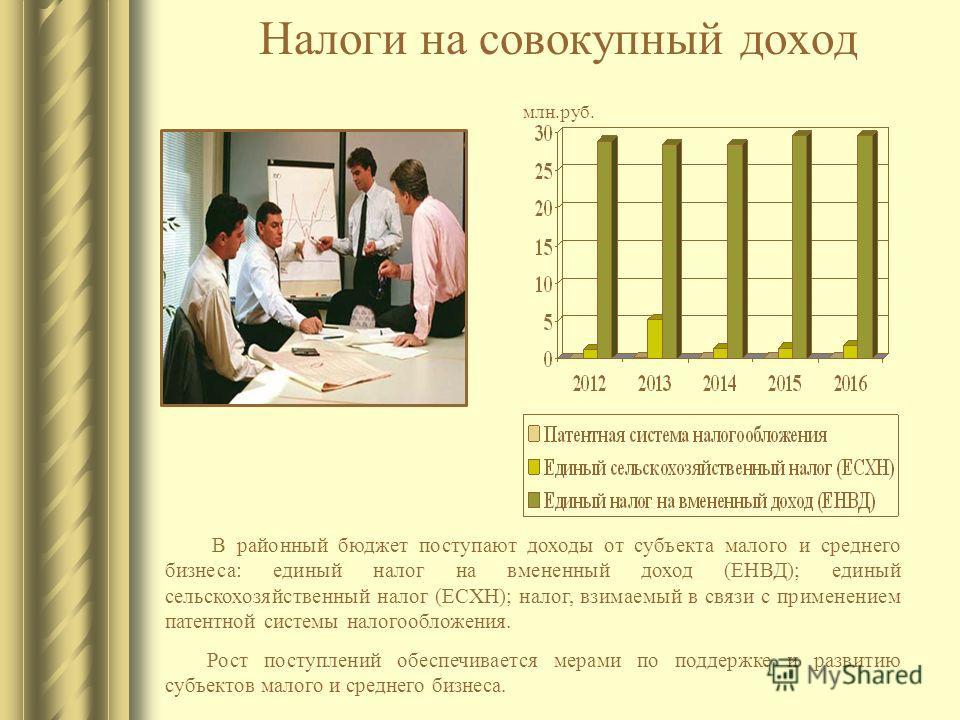 Налоги на совокупный доход В районный бюджет поступают доходы от субъекта малого и среднего бизнеса: единый налог на вмененный доход (ЕНВД); единый сельскохозяйственный налог (ЕСХН); налог, взимаемый в связи с применением патентной системы налогообло