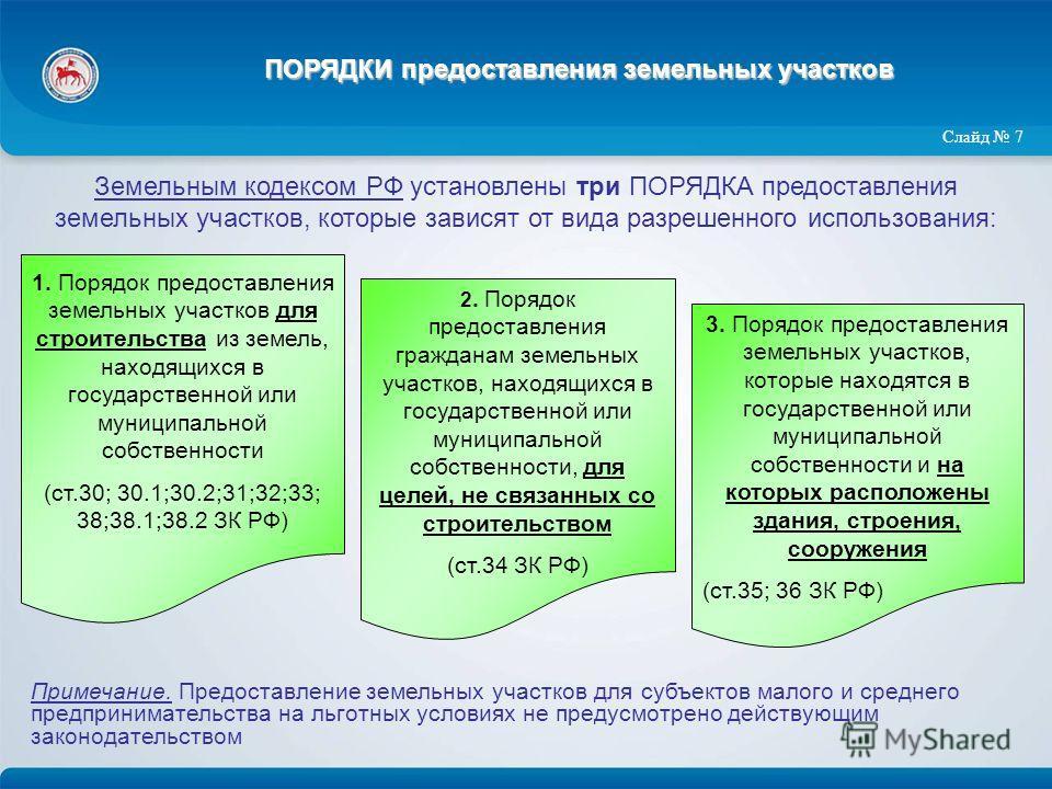 ПОРЯДКИ предоставления земельных участков Слайд 7 Земельным кодексом РФ установлены три ПОРЯДКА предоставления земельных участков, которые зависят от вида разрешенного использования: 1. Порядок предоставления земельных участков для строительства из з